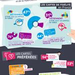 Baromètre de la fidélité 2014